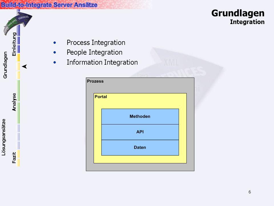 6 Grundlagen Integration Process Integration People Integration Information Integration Einleitung Grundlagen Lösungsansätze Analyse Fazit