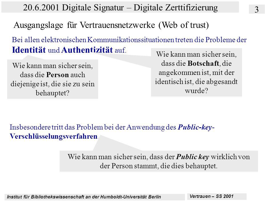 Institut für Bibliothekswissenschaft an der Humboldt-Universität Berlin 34 20.6.2001 Digitale Signatur – Digitale Zerttifizierung Vertrauen – SS 2001 Kommerzialisierung des Web of trust – Beispiel Epinions.com