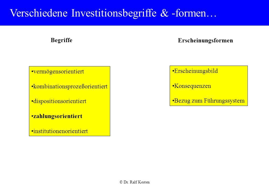 © Dr.Ralf Kesten Beispiel Erfolgsgrößen Gegeben sind folgende Daten für das abgelaufene Jahr 2003.