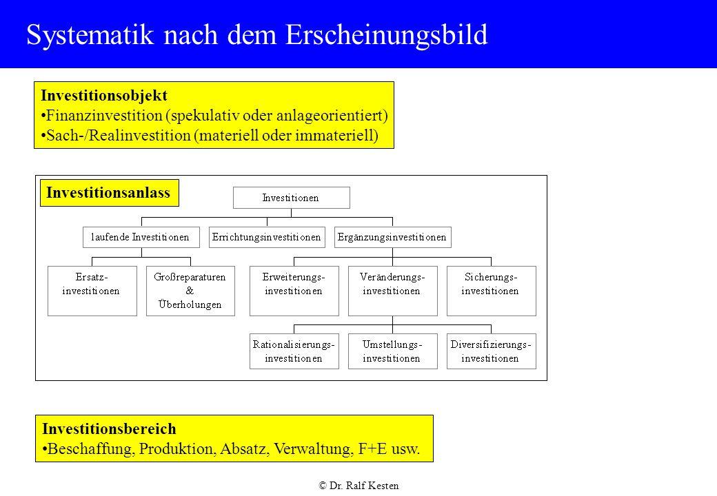 © Dr.Ralf Kesten Systematik nach den Konsequenzen Quantitative Konsequenzen (insb.
