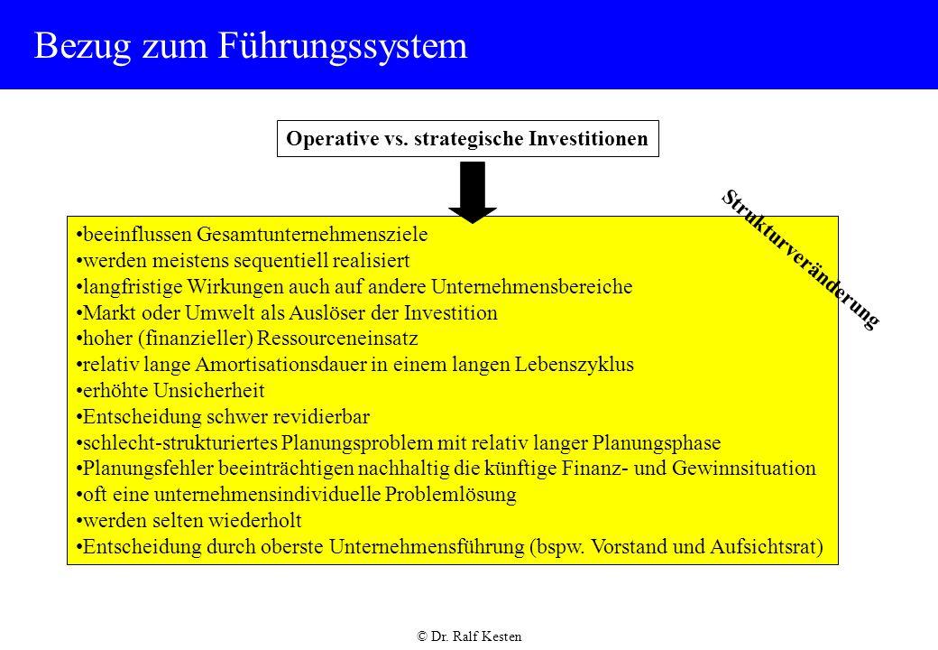 © Dr.Ralf Kesten Bezug zum Führungssystem Operative vs.