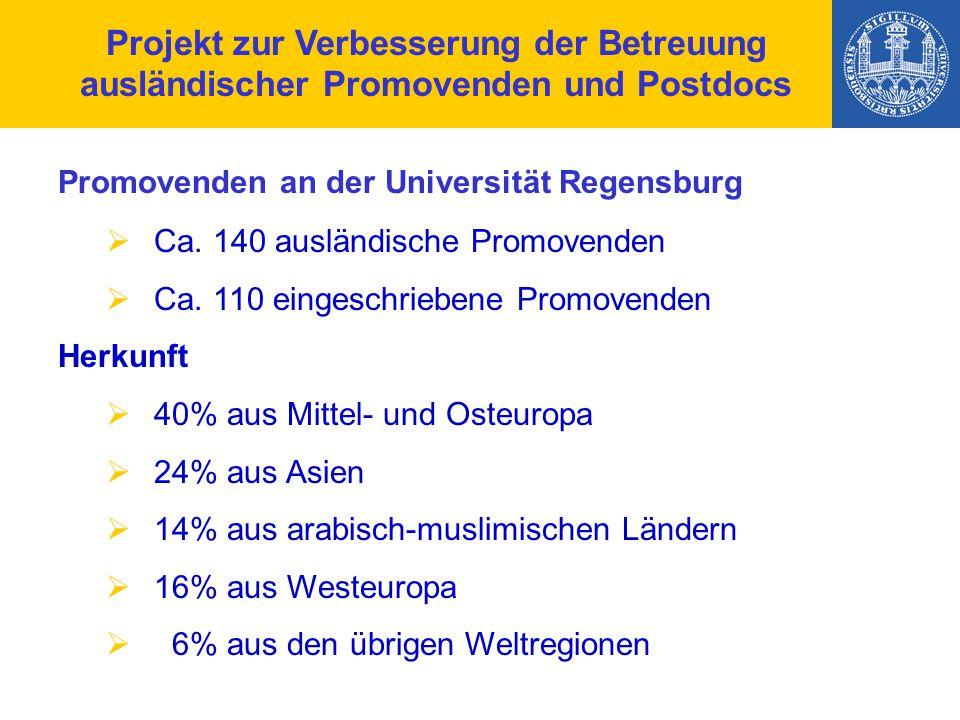 Projekt zur Verbesserung der Betreuung ausländischer Promovenden und Postdocs Promovenden an der Universität Regensburg  Ca.