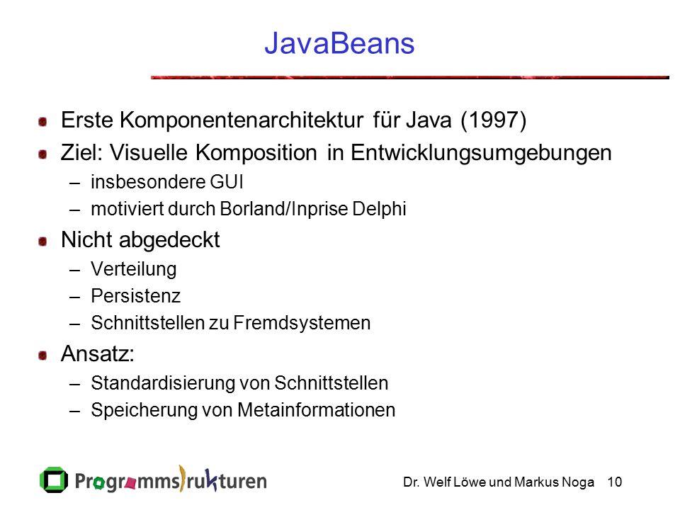 Dr. Welf Löwe und Markus Noga10 JavaBeans Erste Komponentenarchitektur für Java (1997) Ziel: Visuelle Komposition in Entwicklungsumgebungen –insbesond