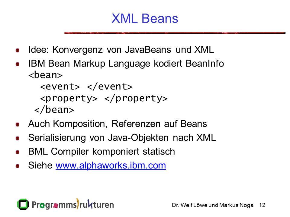 Dr. Welf Löwe und Markus Noga12 XML Beans Idee: Konvergenz von JavaBeans und XML IBM Bean Markup Language kodiert BeanInfo Auch Komposition, Referenze