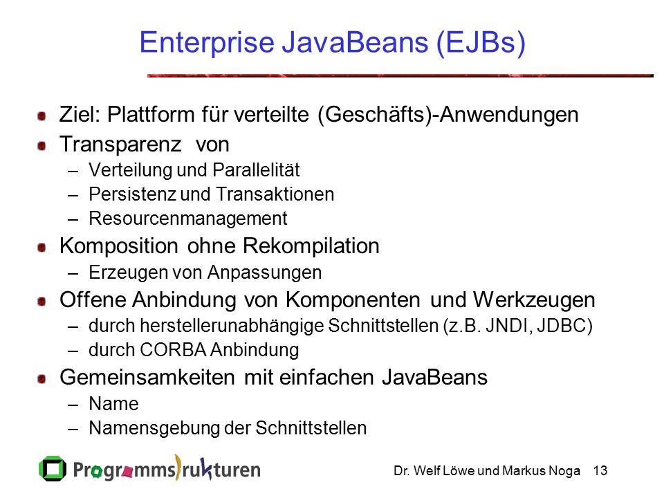 Dr. Welf Löwe und Markus Noga13 Enterprise JavaBeans (EJBs) Ziel: Plattform für verteilte (Geschäfts)-Anwendungen Transparenz von –Verteilung und Para