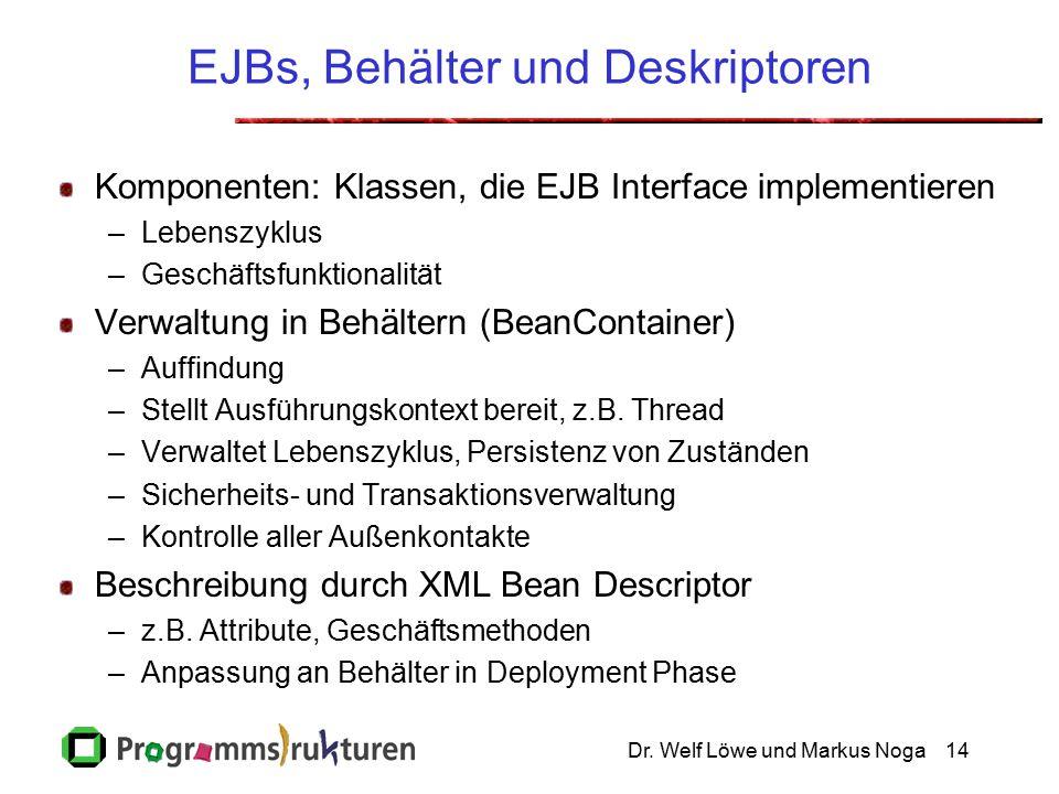 Dr. Welf Löwe und Markus Noga14 EJBs, Behälter und Deskriptoren Komponenten: Klassen, die EJB Interface implementieren –Lebenszyklus –Geschäftsfunktio