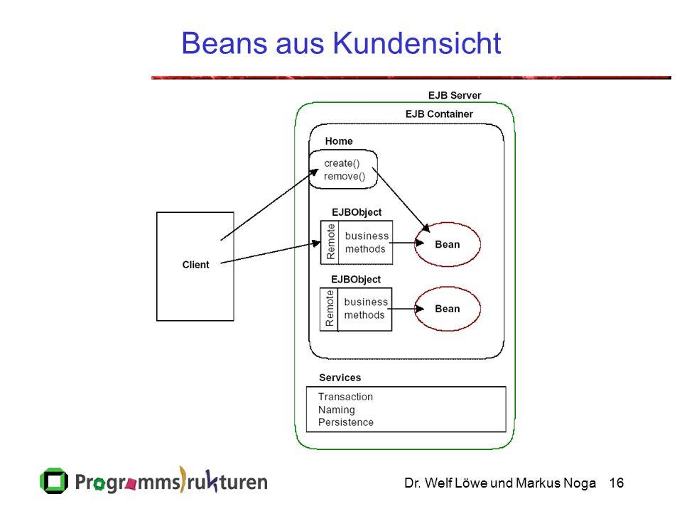 Dr. Welf Löwe und Markus Noga16 Beans aus Kundensicht