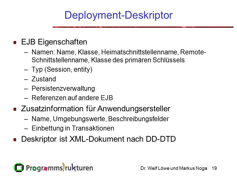 Dr. Welf Löwe und Markus Noga19 Deployment-Deskriptor EJB Eigenschaften –Namen: Name, Klasse, Heimatschnittstellenname, Remote- Schnittstellenname, Kl
