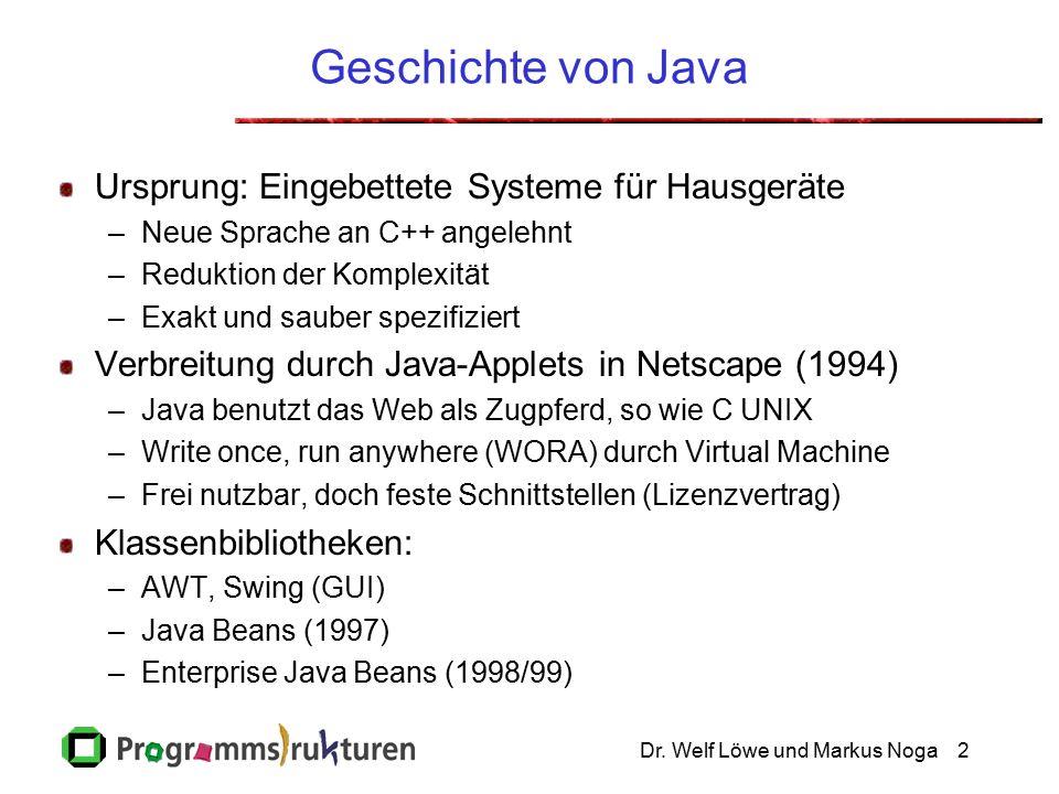 Dr. Welf Löwe und Markus Noga2 Geschichte von Java Ursprung: Eingebettete Systeme für Hausgeräte –Neue Sprache an C++ angelehnt –Reduktion der Komplex