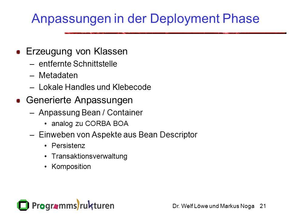 Dr. Welf Löwe und Markus Noga21 Anpassungen in der Deployment Phase Erzeugung von Klassen –entfernte Schnittstelle –Metadaten –Lokale Handles und Kleb
