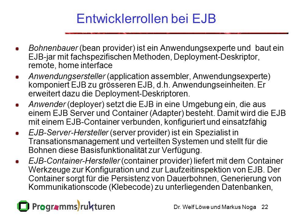 Dr. Welf Löwe und Markus Noga22 Entwicklerrollen bei EJB Bohnenbauer (bean provider) ist ein Anwendungsexperte und baut ein EJB-jar mit fachspezifisch