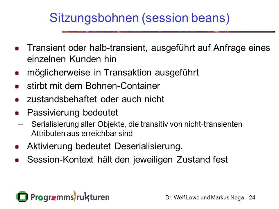 Dr. Welf Löwe und Markus Noga24 Sitzungsbohnen (session beans) Transient oder halb-transient, ausgeführt auf Anfrage eines einzelnen Kunden hin möglic