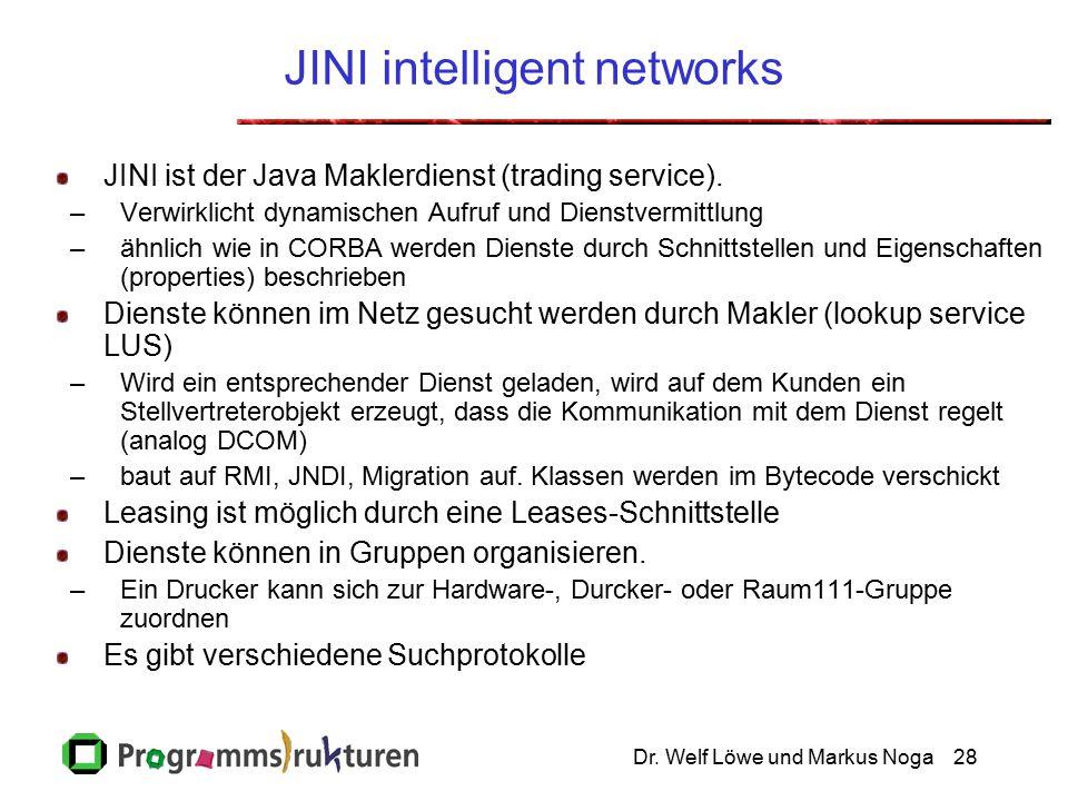 Dr. Welf Löwe und Markus Noga28 JINI intelligent networks JINI ist der Java Maklerdienst (trading service). –Verwirklicht dynamischen Aufruf und Diens
