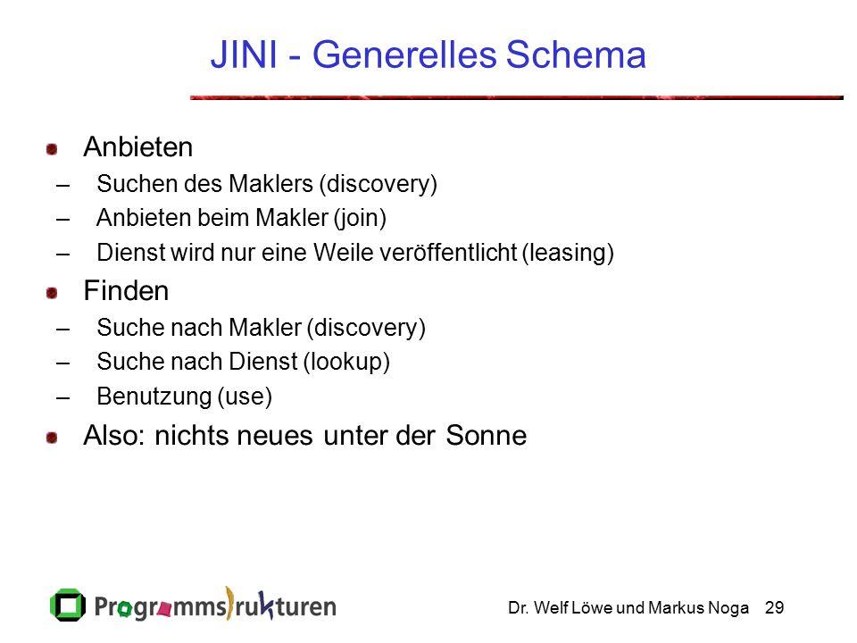 Dr. Welf Löwe und Markus Noga29 JINI - Generelles Schema Anbieten –Suchen des Maklers (discovery) –Anbieten beim Makler (join) –Dienst wird nur eine W