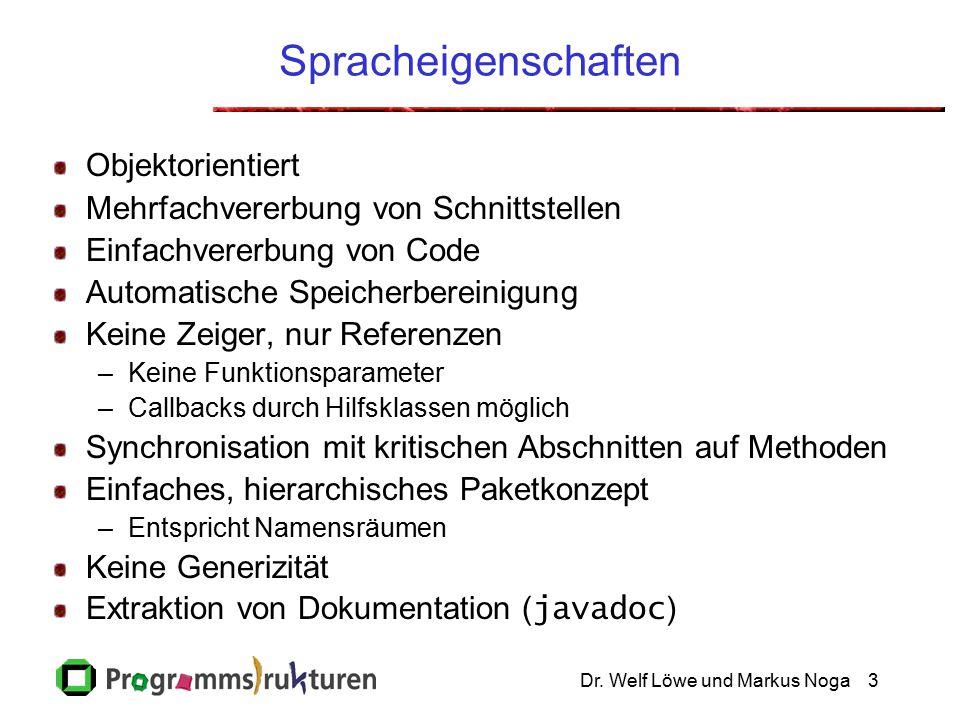Dr. Welf Löwe und Markus Noga3 Spracheigenschaften Objektorientiert Mehrfachvererbung von Schnittstellen Einfachvererbung von Code Automatische Speich