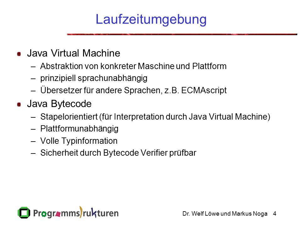 Dr. Welf Löwe und Markus Noga4 Laufzeitumgebung Java Virtual Machine –Abstraktion von konkreter Maschine und Plattform –prinzipiell sprachunabhängig –