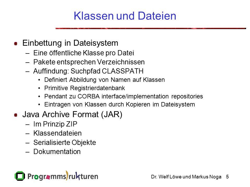 Dr. Welf Löwe und Markus Noga5 Klassen und Dateien Einbettung in Dateisystem –Eine öffentliche Klasse pro Datei –Pakete entsprechen Verzeichnissen –Au