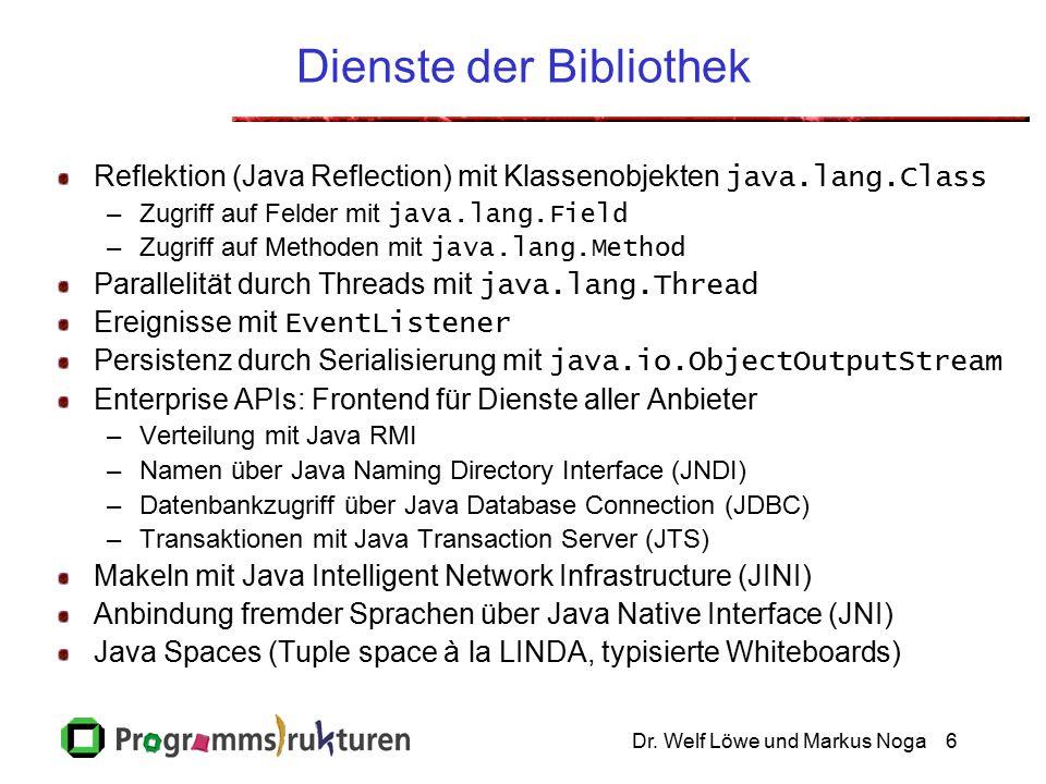 Dr. Welf Löwe und Markus Noga6 Dienste der Bibliothek Reflektion (Java Reflection) mit Klassenobjekten java.lang.Class –Zugriff auf Felder mit java.la