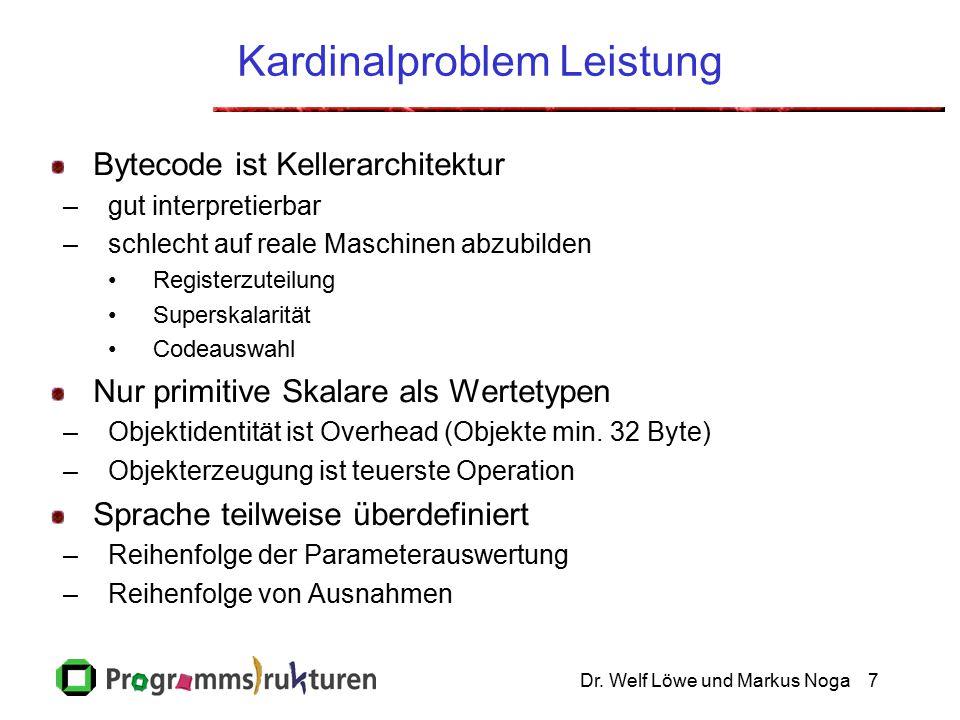 Dr. Welf Löwe und Markus Noga7 Kardinalproblem Leistung Bytecode ist Kellerarchitektur –gut interpretierbar –schlecht auf reale Maschinen abzubilden R