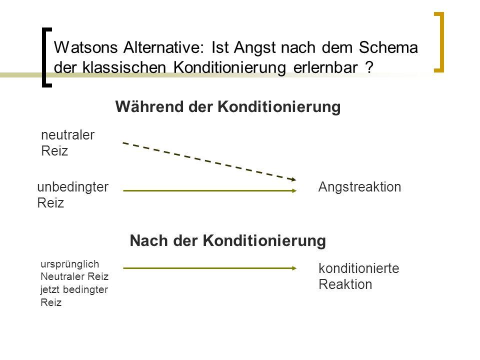 Watsons Alternative: Ist Angst nach dem Schema der klassischen Konditionierung erlernbar .