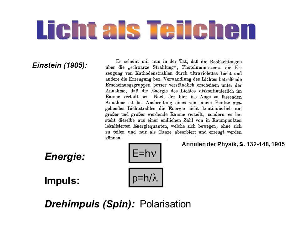 Energie: Impuls: Drehimpuls (Spin): Polarisation Einstein (1905): Annalen der Physik, S. 132-148, 1905 E=h p=h/