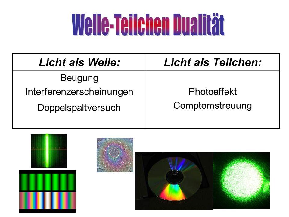 Licht als Welle:Licht als Teilchen: Beugung Interferenzerscheinungen Doppelspaltversuch Photoeffekt Comptomstreuung