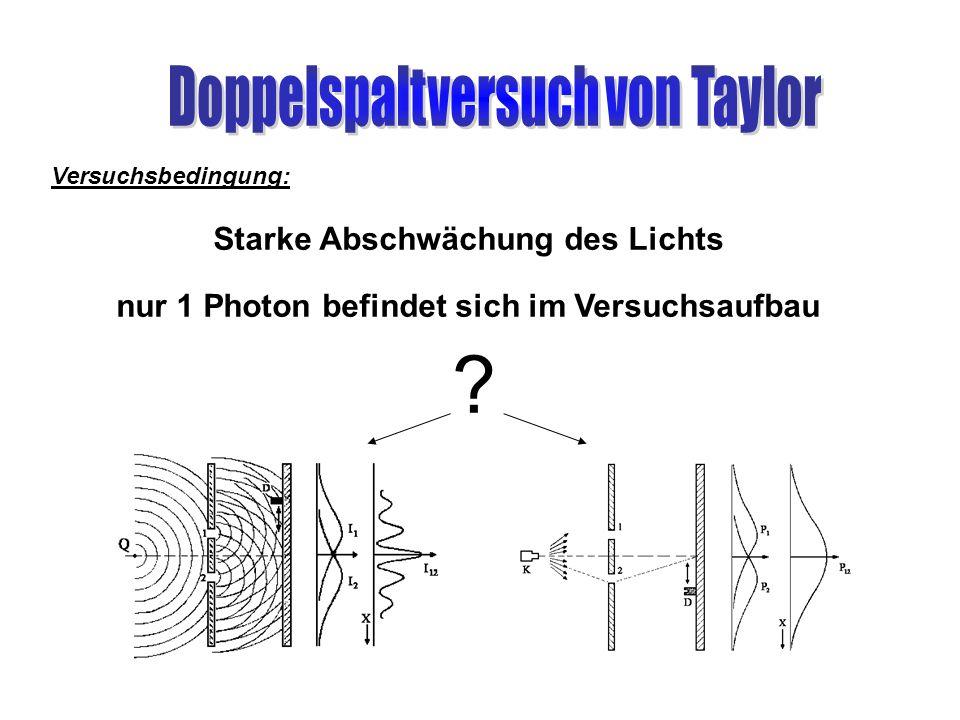 Versuchsbedingung: Starke Abschwächung des Lichts nur 1 Photon befindet sich im Versuchsaufbau ?