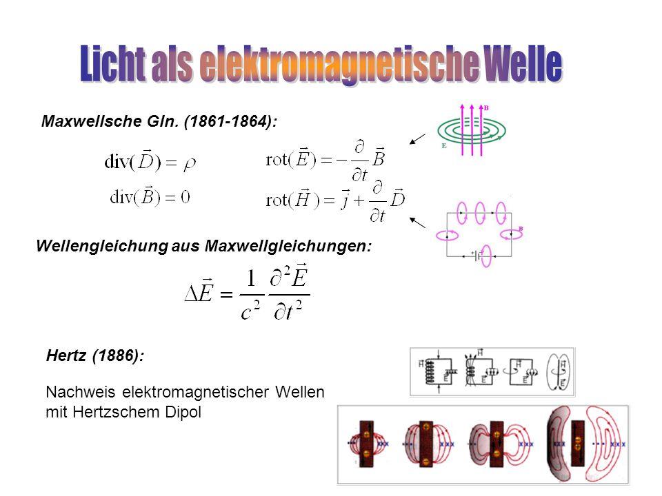 Maxwellsche Gln. (1861-1864): Wellengleichung aus Maxwellgleichungen: Hertz (1886): Nachweis elektromagnetischer Wellen mit Hertzschem Dipol