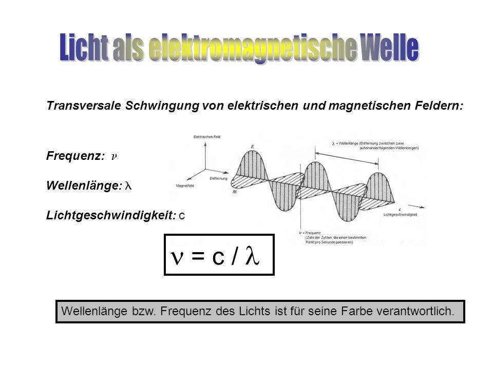 Transversale Schwingung von elektrischen und magnetischen Feldern:  = c / Frequenz: Wellenlänge: Lichtgeschwindigkeit: c Wellenlänge bzw. Frequenz de