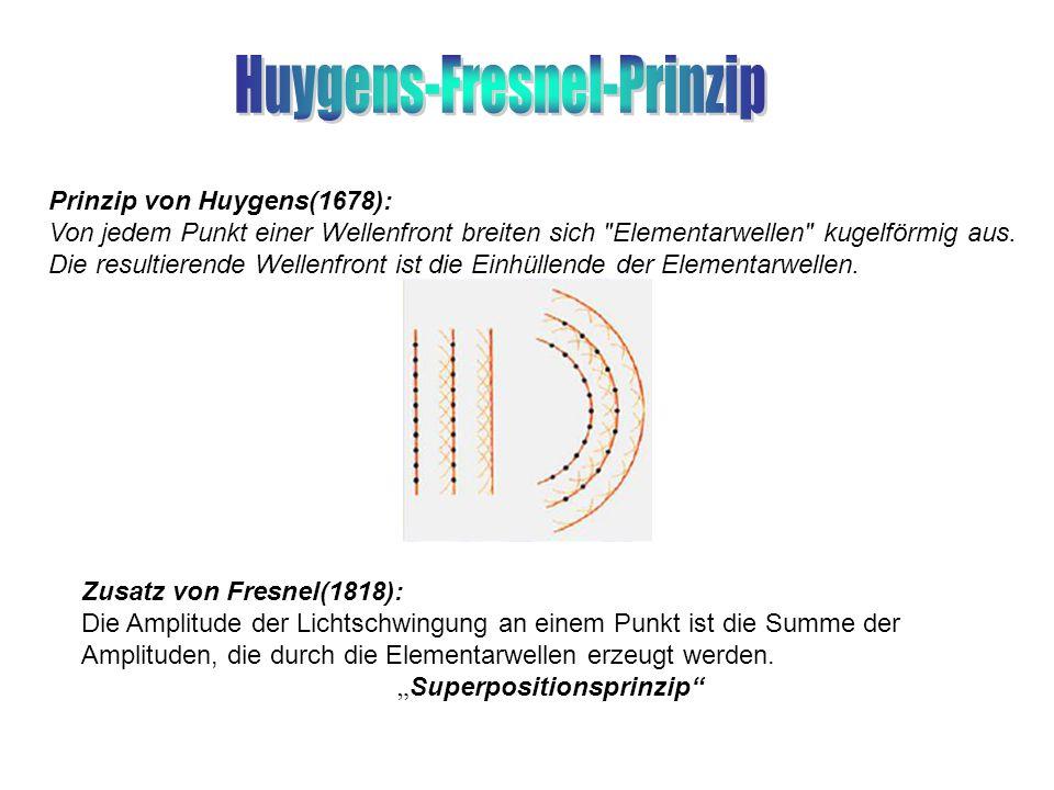 Prinzip von Huygens(1678): Von jedem Punkt einer Wellenfront breiten sich