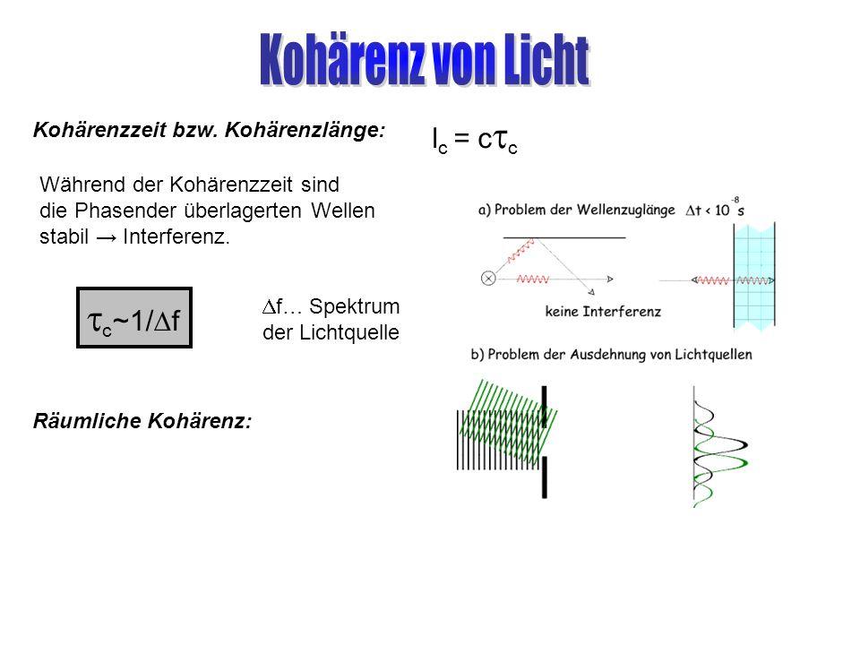 Kohärenzzeit bzw. Kohärenzlänge: l c = c  c  c ~1/  f Während der Kohärenzzeit sind die Phasender überlagerten Wellen stabil → Interferenz.  f… Sp