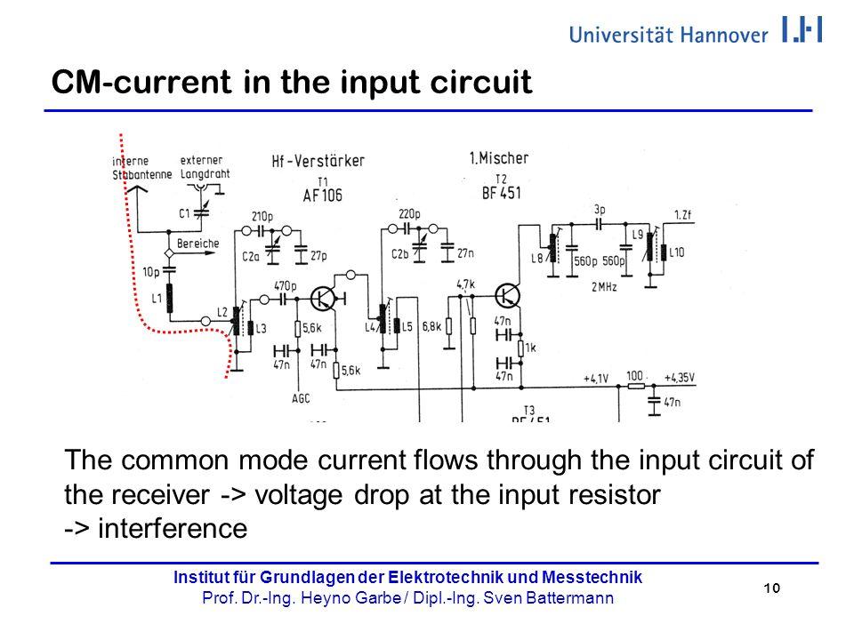 10 Institut für Grundlagen der Elektrotechnik und Messtechnik Prof. Dr.-Ing. Heyno Garbe / Dipl.-Ing. Sven Battermann CM-current in the input circuit