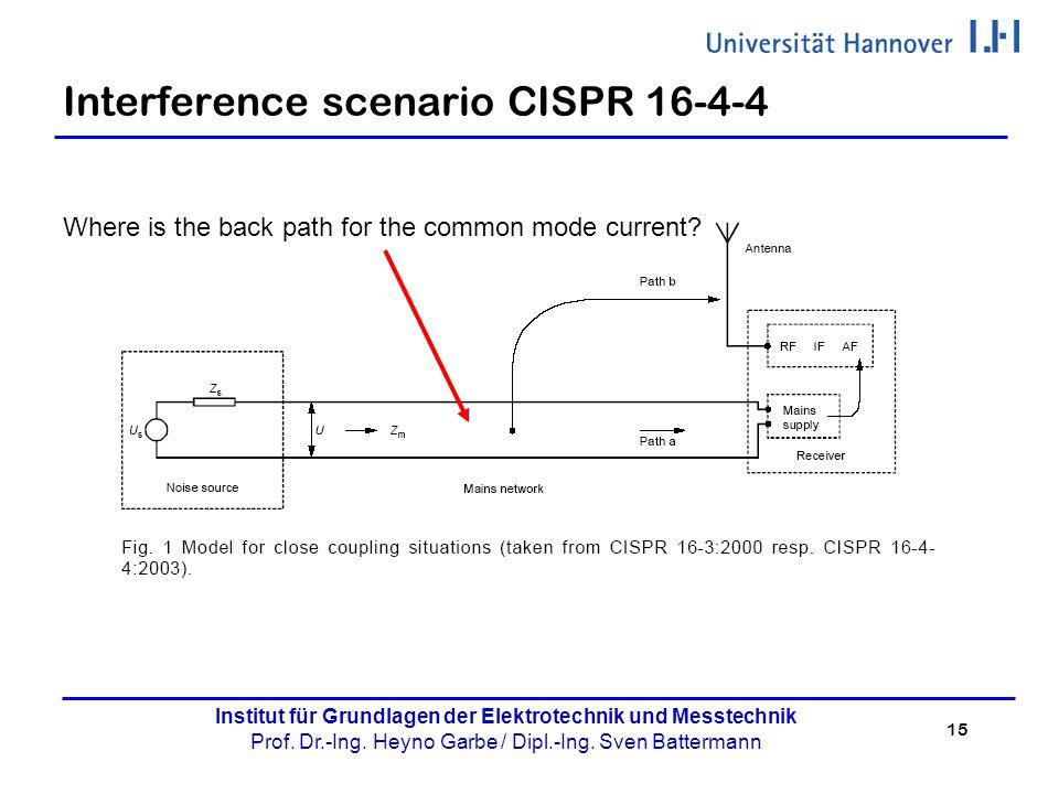15 Institut für Grundlagen der Elektrotechnik und Messtechnik Prof. Dr.-Ing. Heyno Garbe / Dipl.-Ing. Sven Battermann Interference scenario CISPR 16-4