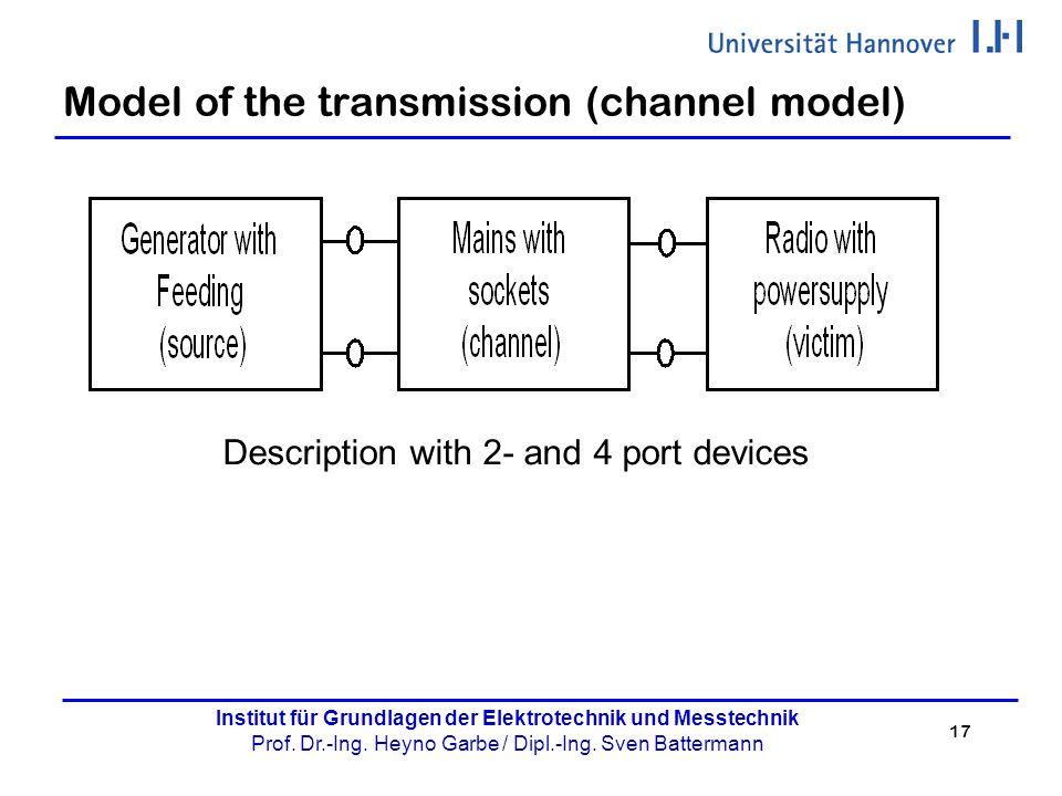 17 Institut für Grundlagen der Elektrotechnik und Messtechnik Prof. Dr.-Ing. Heyno Garbe / Dipl.-Ing. Sven Battermann Model of the transmission (chann