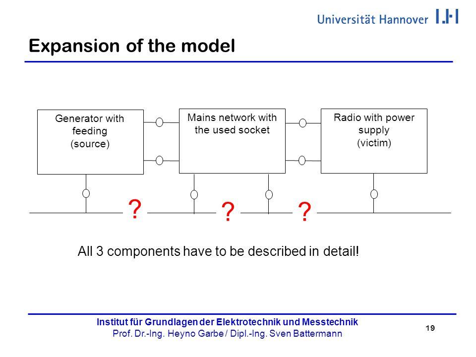 19 Institut für Grundlagen der Elektrotechnik und Messtechnik Prof. Dr.-Ing. Heyno Garbe / Dipl.-Ing. Sven Battermann Expansion of the model Generator