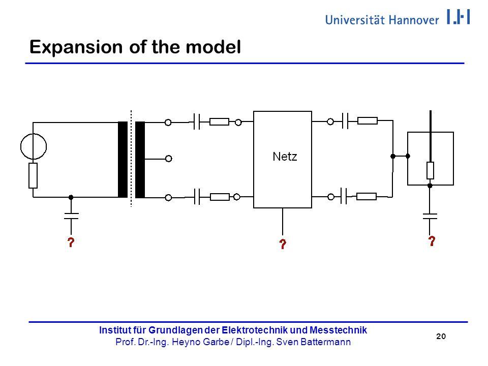 20 Institut für Grundlagen der Elektrotechnik und Messtechnik Prof. Dr.-Ing. Heyno Garbe / Dipl.-Ing. Sven Battermann Expansion of the model