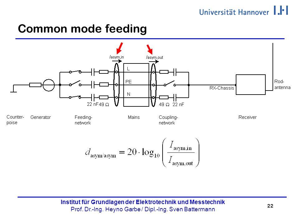 22 Institut für Grundlagen der Elektrotechnik und Messtechnik Prof. Dr.-Ing. Heyno Garbe / Dipl.-Ing. Sven Battermann Common mode feeding