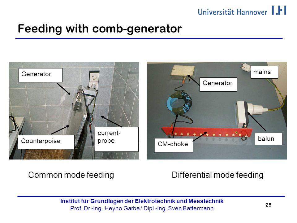 25 Institut für Grundlagen der Elektrotechnik und Messtechnik Prof. Dr.-Ing. Heyno Garbe / Dipl.-Ing. Sven Battermann Feeding with comb-generator Gene
