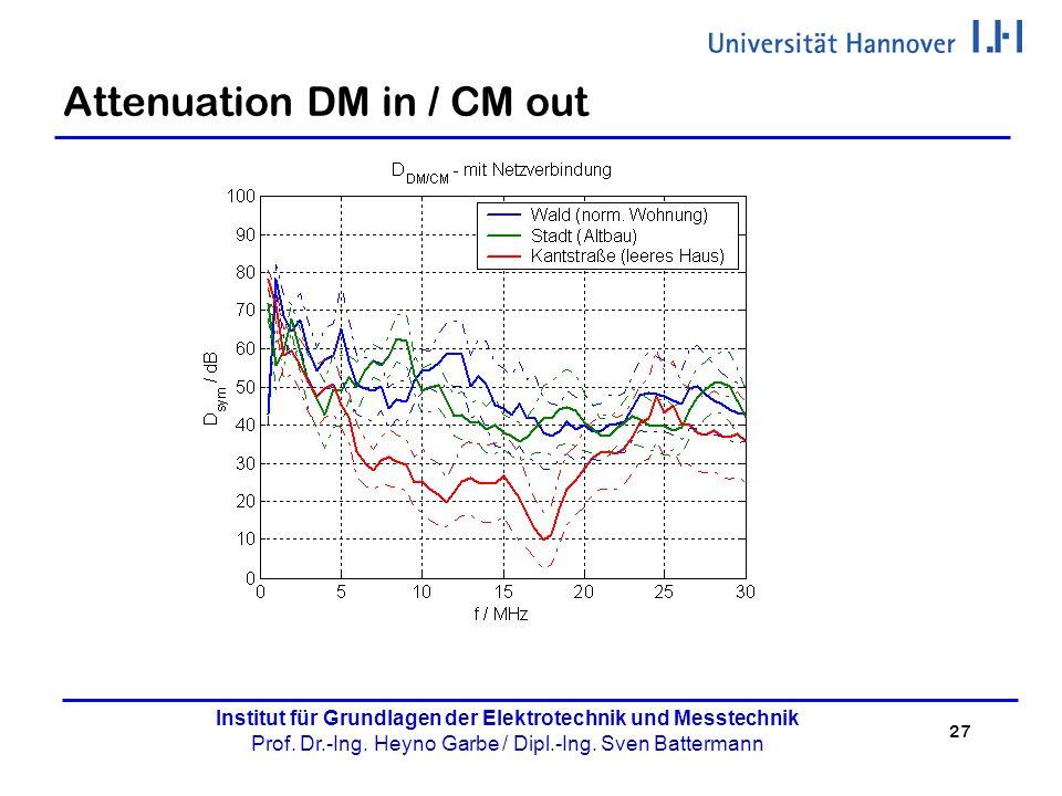 27 Institut für Grundlagen der Elektrotechnik und Messtechnik Prof. Dr.-Ing. Heyno Garbe / Dipl.-Ing. Sven Battermann Attenuation DM in / CM out