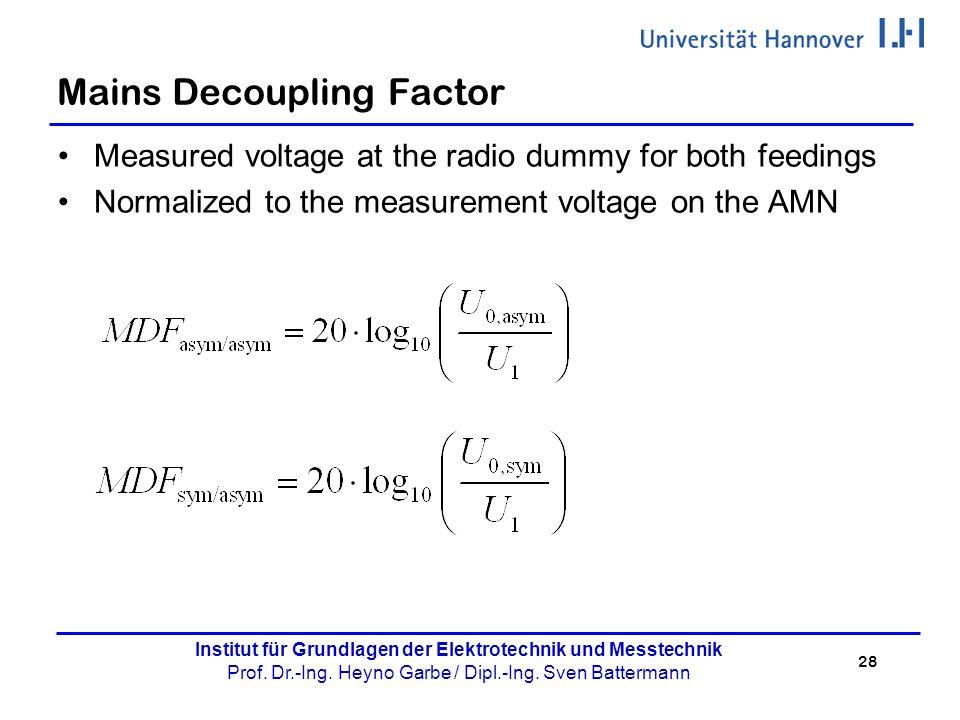 28 Institut für Grundlagen der Elektrotechnik und Messtechnik Prof. Dr.-Ing. Heyno Garbe / Dipl.-Ing. Sven Battermann Mains Decoupling Factor Measured