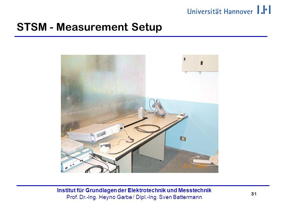 31 Institut für Grundlagen der Elektrotechnik und Messtechnik Prof. Dr.-Ing. Heyno Garbe / Dipl.-Ing. Sven Battermann STSM - Measurement Setup