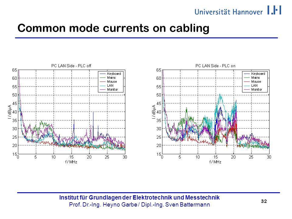 32 Institut für Grundlagen der Elektrotechnik und Messtechnik Prof. Dr.-Ing. Heyno Garbe / Dipl.-Ing. Sven Battermann Common mode currents on cabling