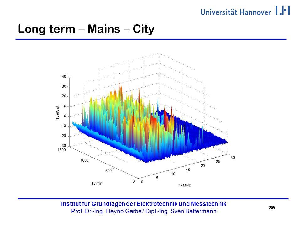 39 Institut für Grundlagen der Elektrotechnik und Messtechnik Prof. Dr.-Ing. Heyno Garbe / Dipl.-Ing. Sven Battermann Long term – Mains – City