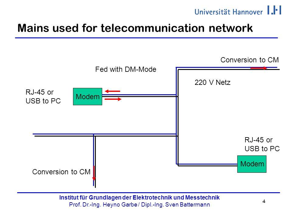 4 Institut für Grundlagen der Elektrotechnik und Messtechnik Prof. Dr.-Ing. Heyno Garbe / Dipl.-Ing. Sven Battermann Mains used for telecommunication