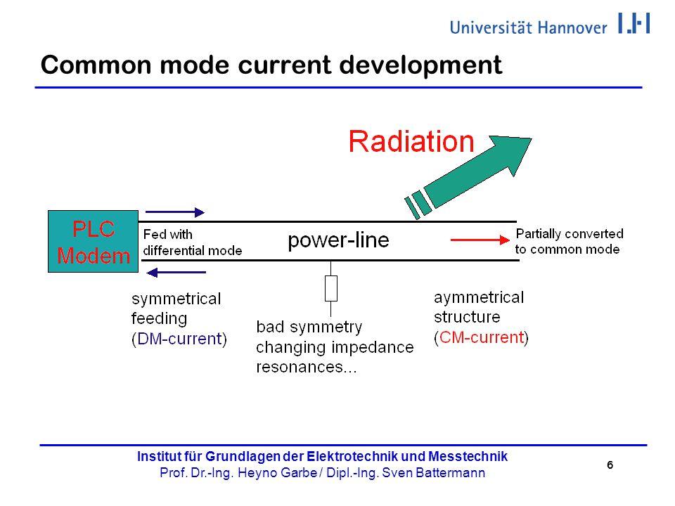 6 Institut für Grundlagen der Elektrotechnik und Messtechnik Prof. Dr.-Ing. Heyno Garbe / Dipl.-Ing. Sven Battermann Common mode current development