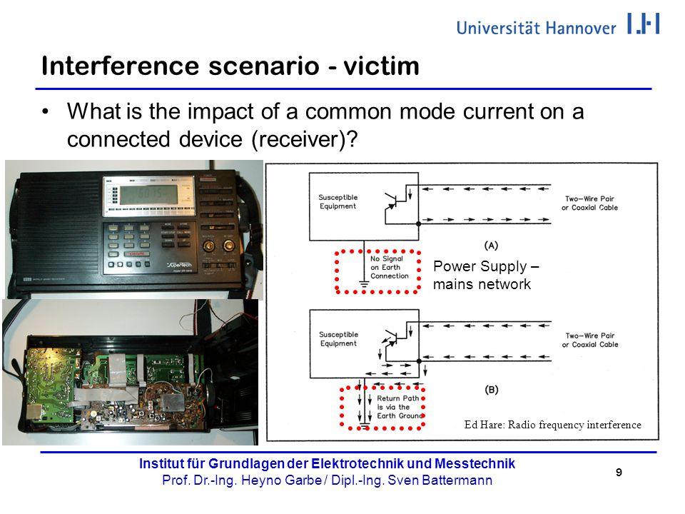 9 Institut für Grundlagen der Elektrotechnik und Messtechnik Prof. Dr.-Ing. Heyno Garbe / Dipl.-Ing. Sven Battermann Interference scenario - victim Wh