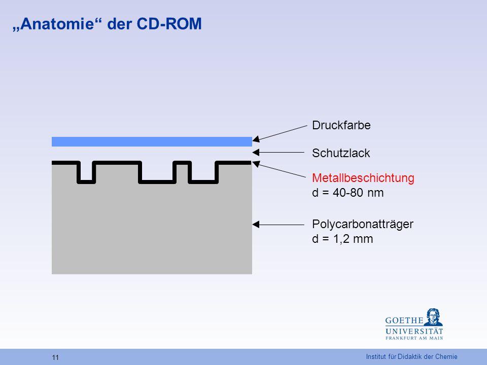 """Institut für Didaktik der Chemie 11 """"Anatomie"""" der CD-ROM Schutzlack Druckfarbe Metallbeschichtung d = 40-80 nm Polycarbonatträger d = 1,2 mm"""