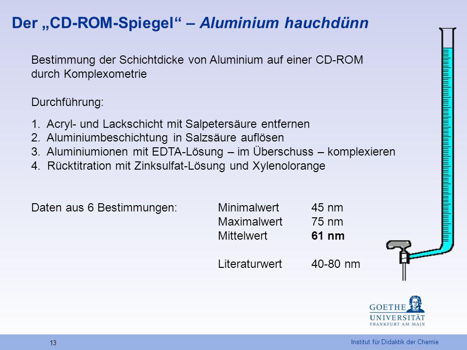 """Institut für Didaktik der Chemie 13 Der """"CD-ROM-Spiegel"""" – Aluminium hauchdünn Bestimmung der Schichtdicke von Aluminium auf einer CD-ROM durch Komple"""