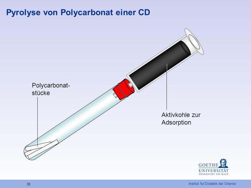 Institut für Didaktik der Chemie 30 Pyrolyse von Polycarbonat einer CD Polycarbonat- stücke Aktivkohle zur Adsorption