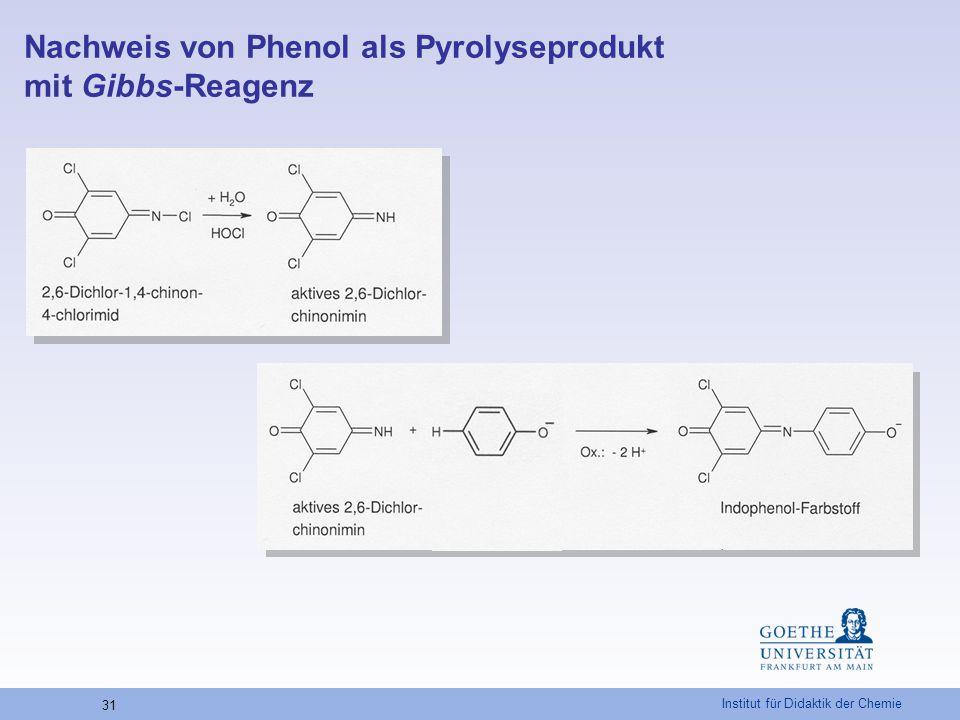 Institut für Didaktik der Chemie 31 Nachweis von Phenol als Pyrolyseprodukt mit Gibbs-Reagenz